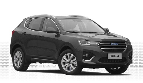 Цвета Haval H4 Blue Label